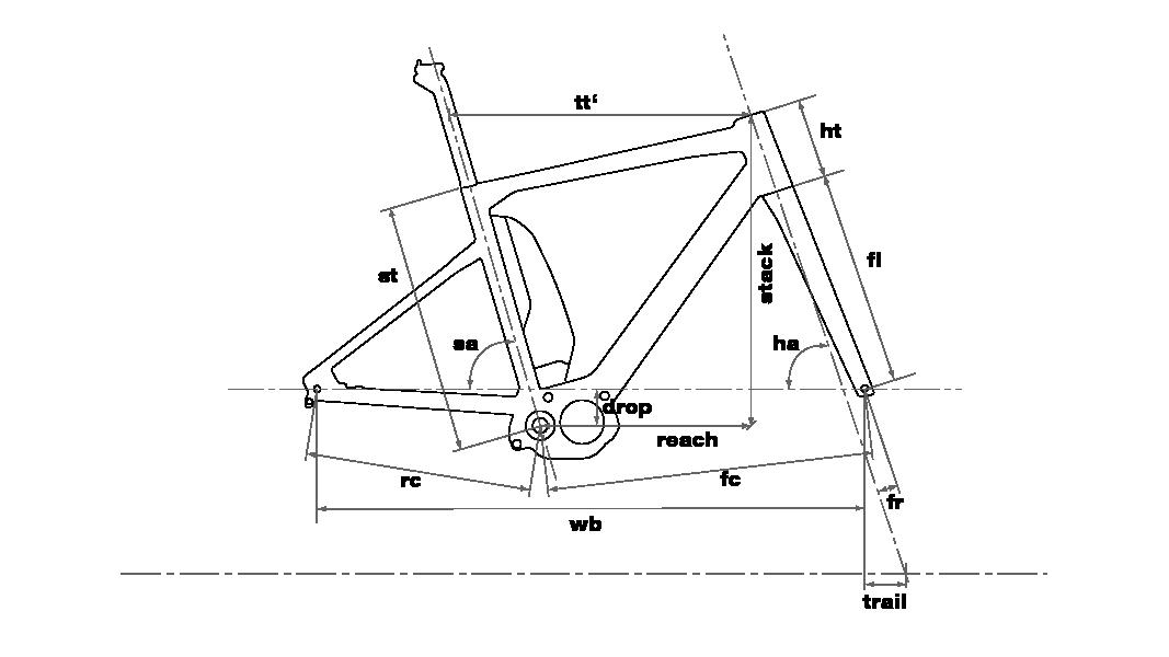 Bmc Alpenchallenge AMP Geometry
