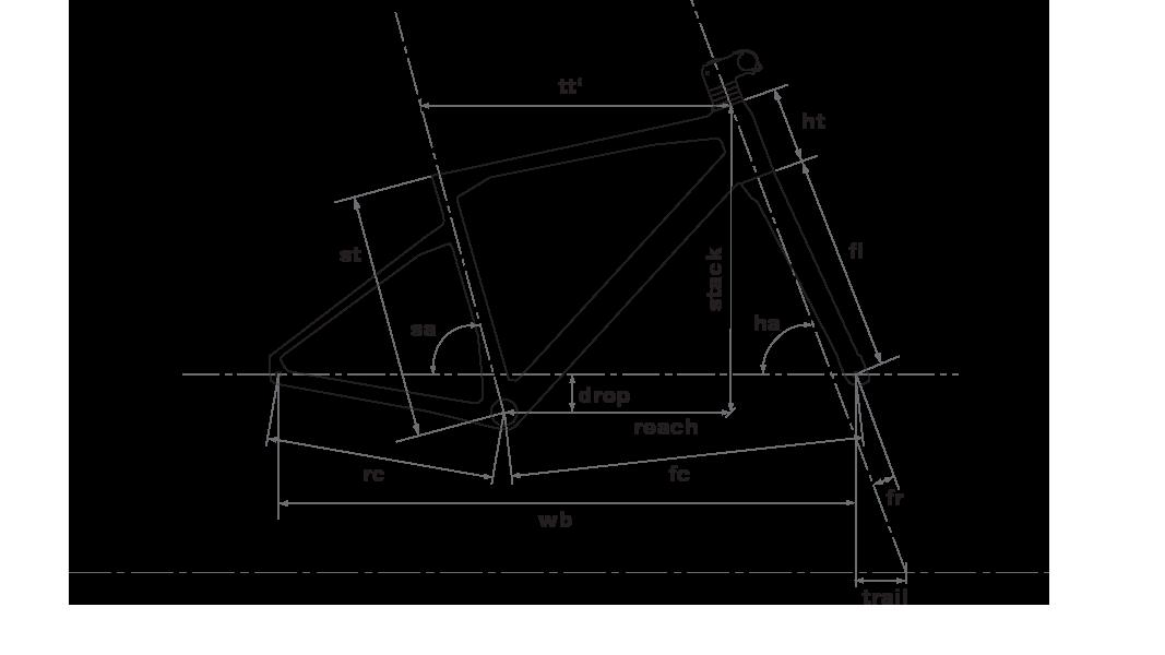 BMC URS 3 Mens Gravel Road Bike Geometry Chart
